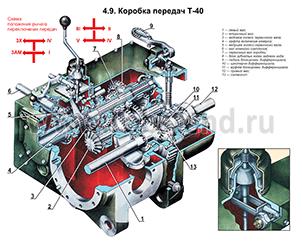 Каталог Запчастей Трактора Т 40